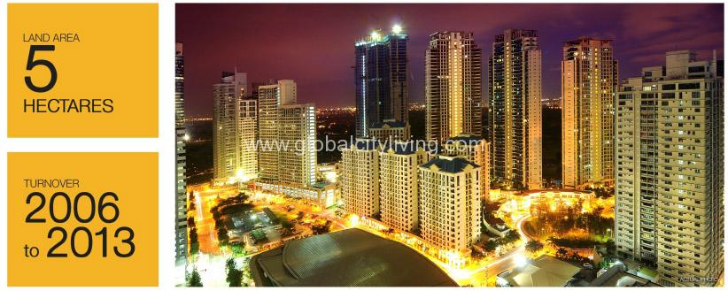 bgc-forbes-town-condos-for-sale