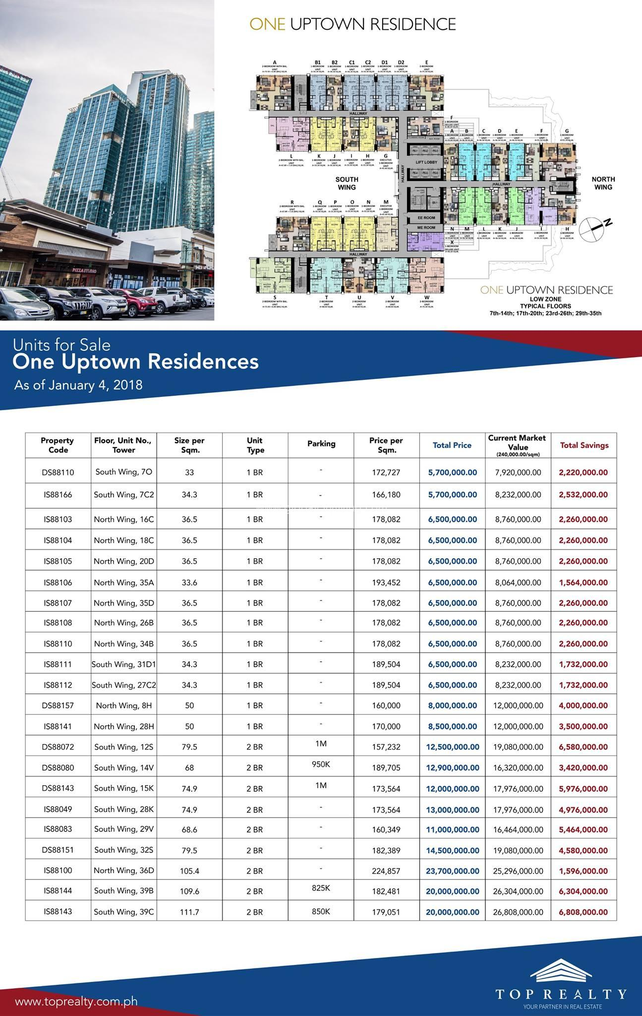 price list one uptown residences condo for sale in bonifacio global city taguig