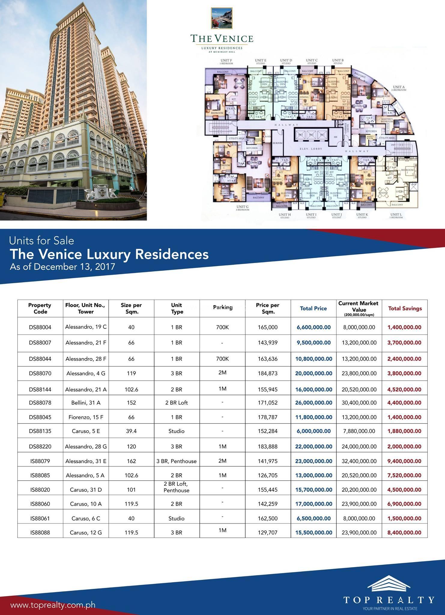 the venice luxury residences price list fort bonifacio global city taguig