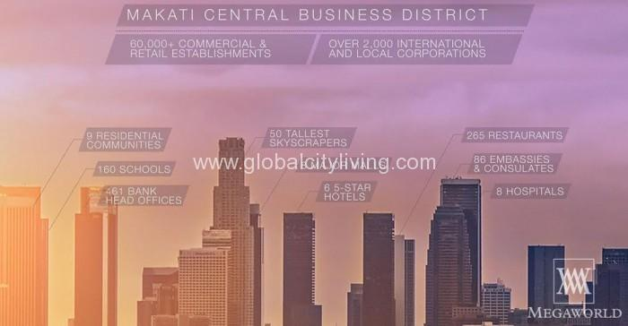 makati-central-business-district-condo-for-sale