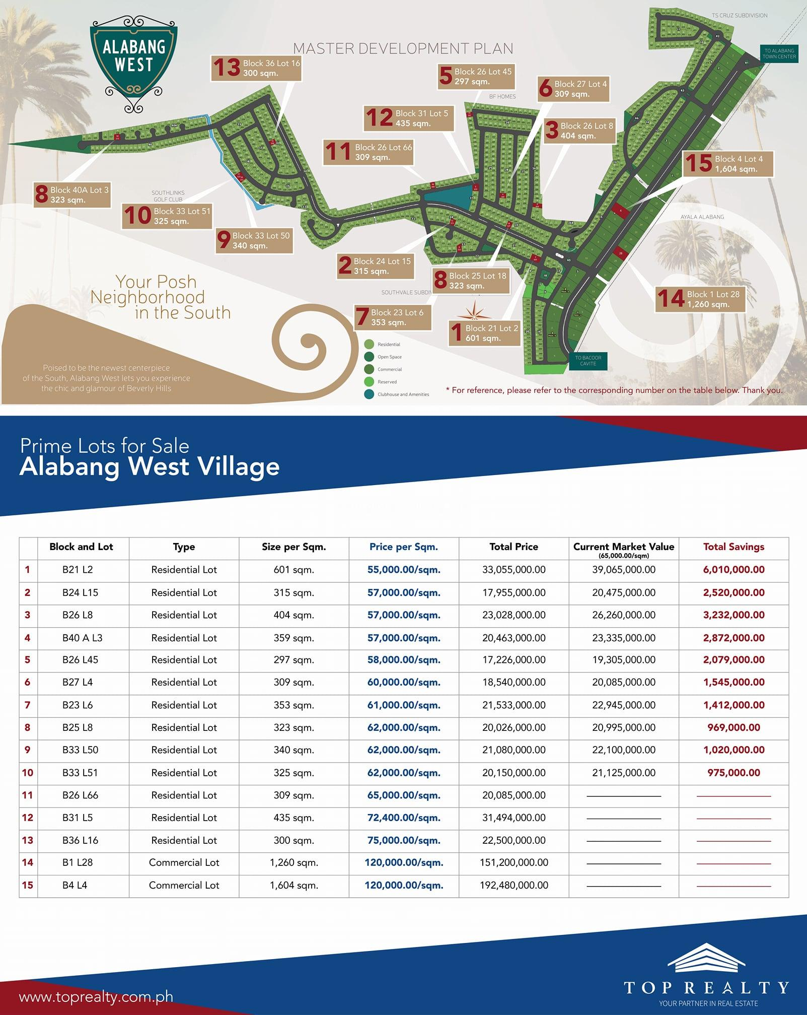 table alabang west lot for sale in alabang daanghari laspinas