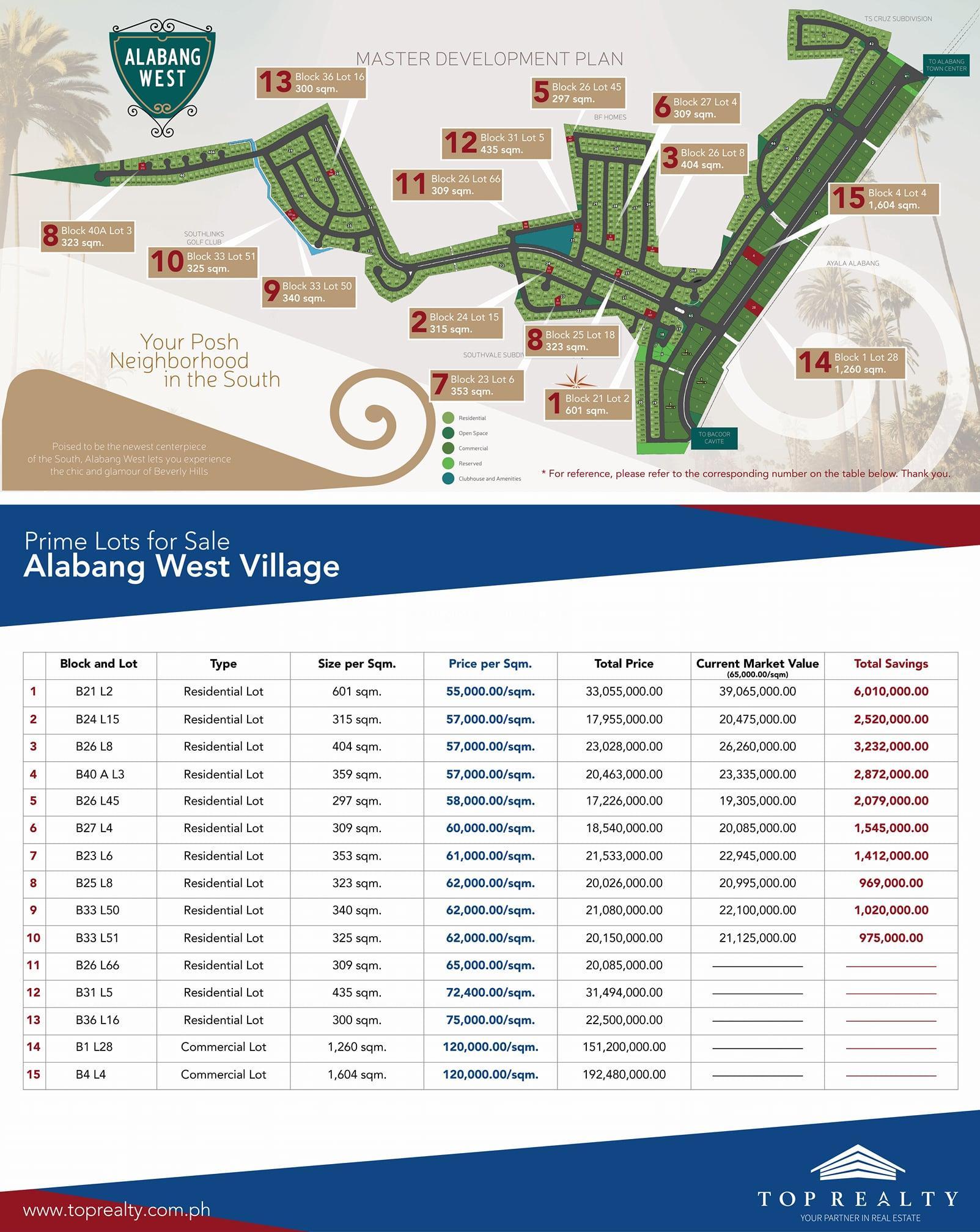 table alabang west lot for sale in alabang daanghari laspinas