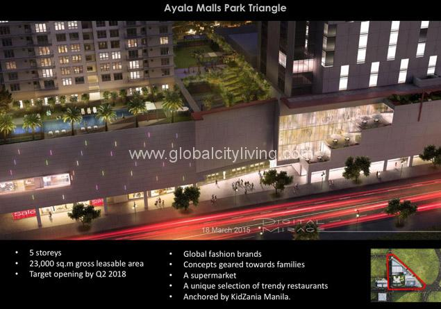 Park Triangle Amenities BGC Condo For Sale